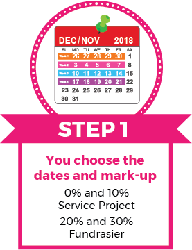Step 1 You choose the dates and the mark-up 0% and 10% Service Project 20% and 30% Fundraiser
